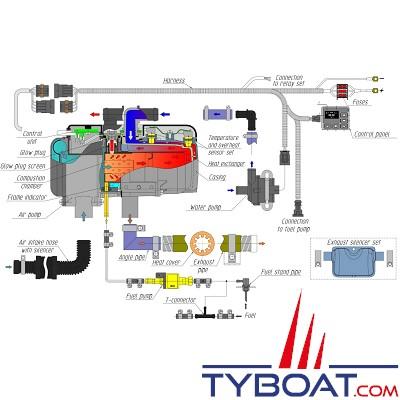 Autoterm - Chauffage à eau - Flow 5D - 5kW - 12 Volts - Avec commande OLED PU-27
