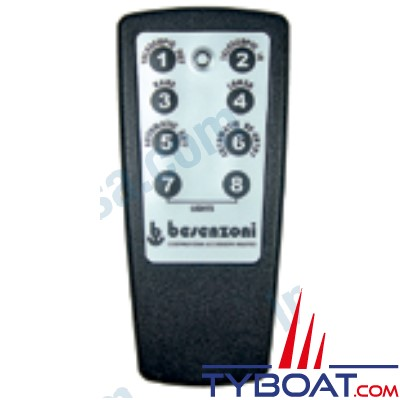 Besenzoni - Télécommande TX ITSF3 6/8 Channels type 1 - 7CS99002.1