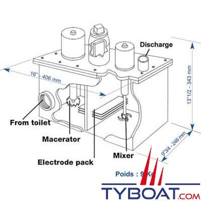 Centrale d'épuration Raritan Electro Scan 12 volts
