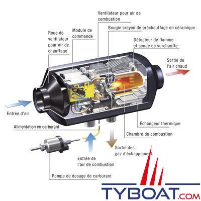 Chauffage air puls ebersp cher airtronic d2 2200 watts 12 volts ebersp cher ca102 - Chauffage 12 volt ...