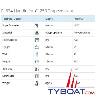 Clamcleat CL834 poignée pour taquet trapèze (la paire)