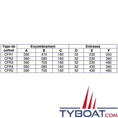 Enag - Radiateur Electrique Marine - Rael 24-500 - 24 Volts Courant Continu - 500 Watts