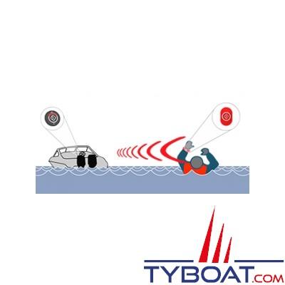 FELL Marine - Coupe circuit moteur sans fil MOB+ Pack, xHUB Gris avec bracelet silicone xBAND rouge et capsule xFOB