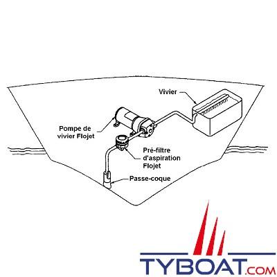 Flojet - Pompe de transfert Quad II - R4125502A - 19 Litres/minute - 12 Volts