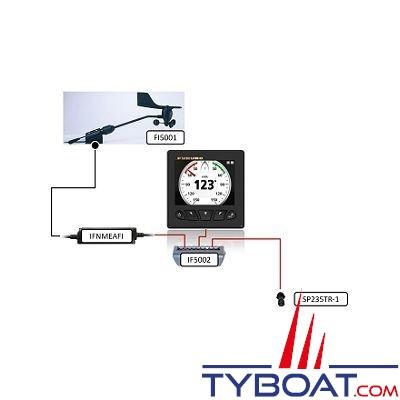 FURUNO -  FI70 Pack instrument multifonction Vitesse/Profondeur/Vent