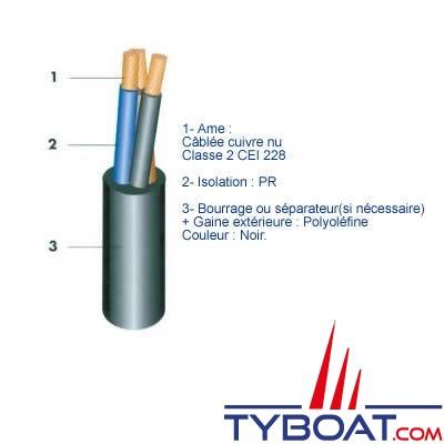 Câble marine 0,6/1kV 250V homologué - type MPRX - 2x2,5mm² - 25 mètres