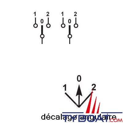 Kraus & Naimer - Commutateur de puissance série bleue 20 Ampères positions 1-0-2 IP65