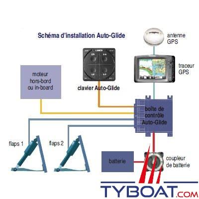 Lenco - Système de gestion automatique Auto-Glide pour flaps 1 vérin par pelle
