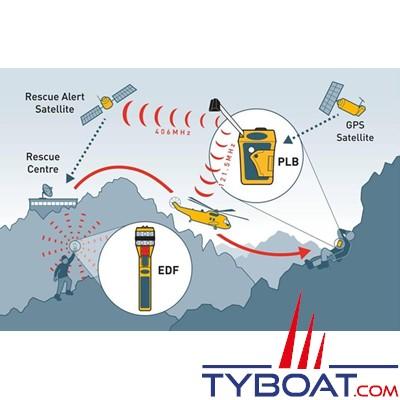 OCEAN SIGNAL - EDF1 - feu électronique de détresse et de repérage