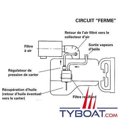 Parker Racor - Filtre reniflard CCV8000-08L - 1133L/mn max.