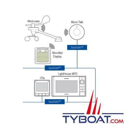 RAYMARINE - Pack afficheur I70s / afficheur sans fil T113-868 / tête de mât T120 sans fil /sonde tri-fonctions DST810 /kit Seatalk Ng