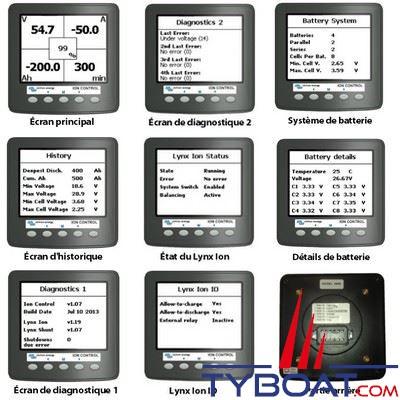 VICTRON ENERGY - Tableau de contrôle Ion Control.