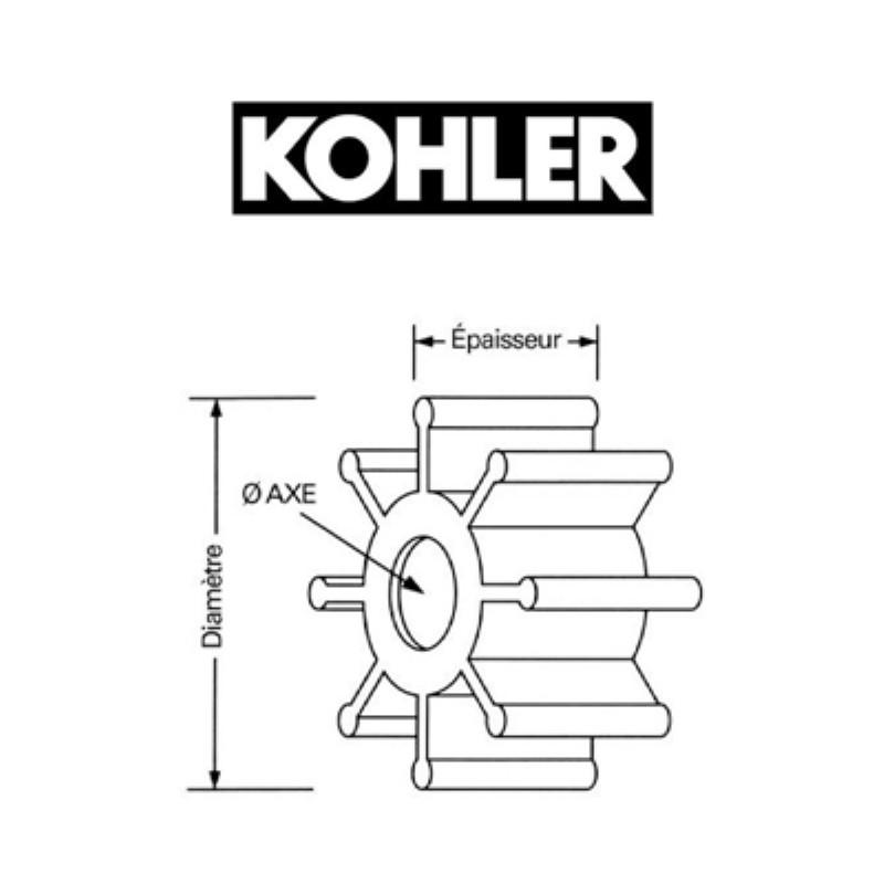 Turbines pour Kohler