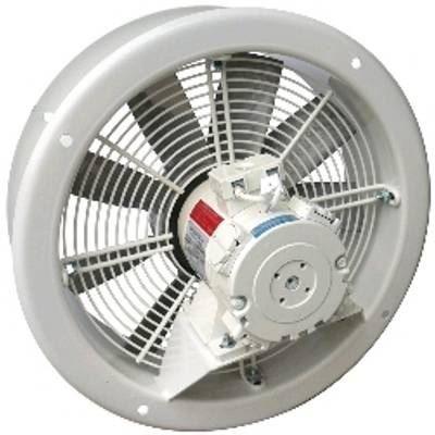 Ventilateurs hélicoïdaux