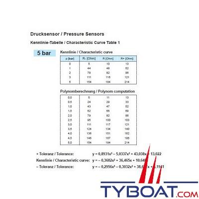 VDO - 360-081-029-004C Capteur de pression - 0-5 Bar – 1/8-27 - NPTF