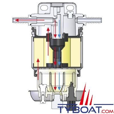 VETUS - Filtres séparateur eau/carburant CE/ABYC  simple 10 microns débit  380  L/H
