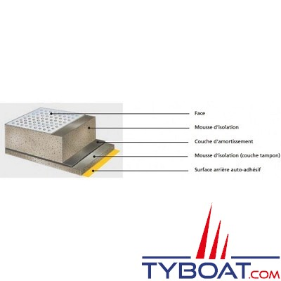 Vetus isolation phonique sonitech 20mm aluminium 600 x 1000 mm vetus st020a - Garantie isolation phonique ...