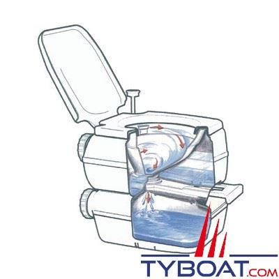 Wc chimique portable fiamma bi pot 30 2 r servoirs 11l for Toilettes chimiques portables