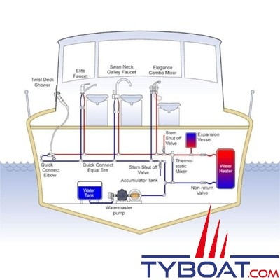 WHALE - Kit pompe accumulateur 2 litres + kit pompe de lavage WUF1215